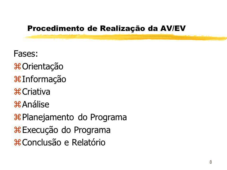 Procedimento de Realização da AV/EV