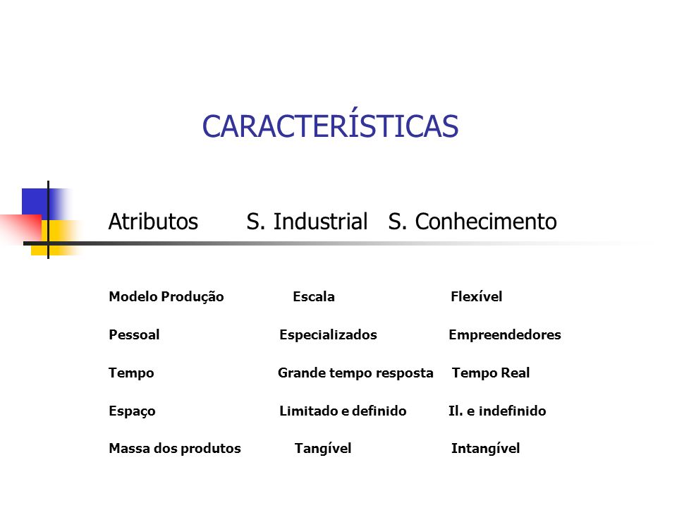 CARACTERÍSTICAS Atributos S. Industrial S. Conhecimento