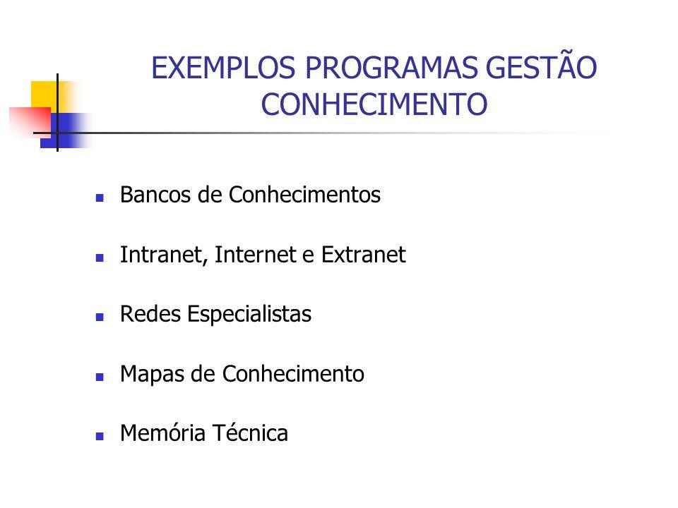 EXEMPLOS PROGRAMAS GESTÃO CONHECIMENTO