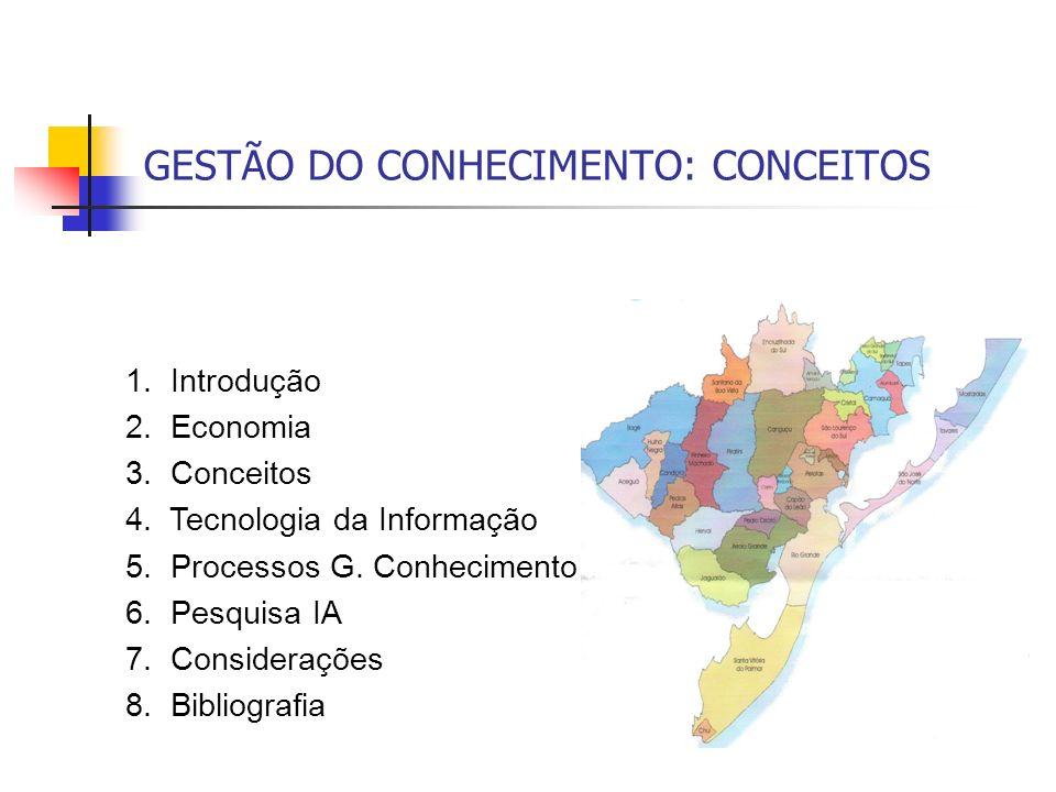 GESTÃO DO CONHECIMENTO: CONCEITOS