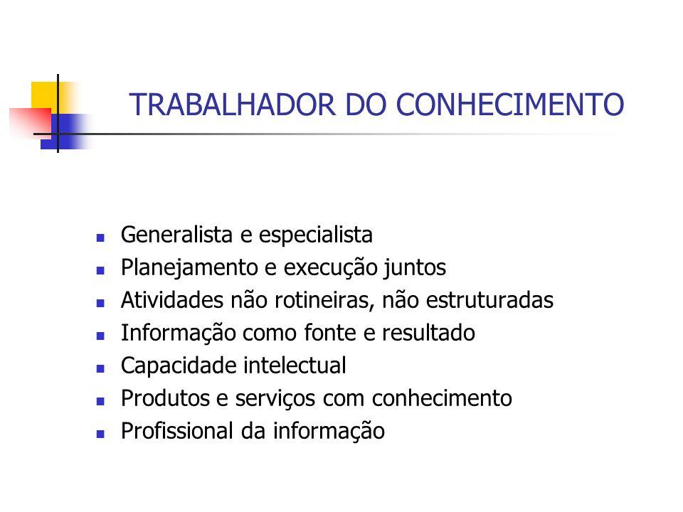 TRABALHADOR DO CONHECIMENTO