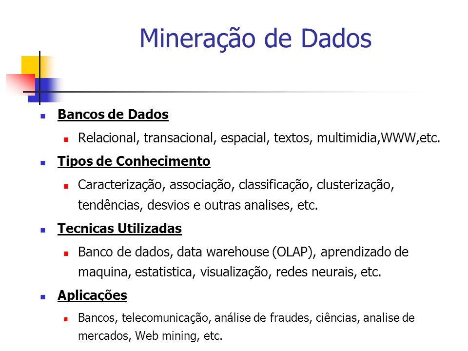 Mineração de Dados Bancos de Dados