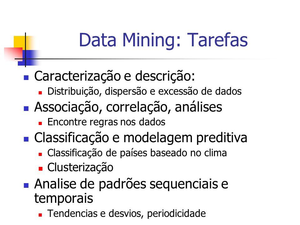 Data Mining: Tarefas Caracterização e descrição: