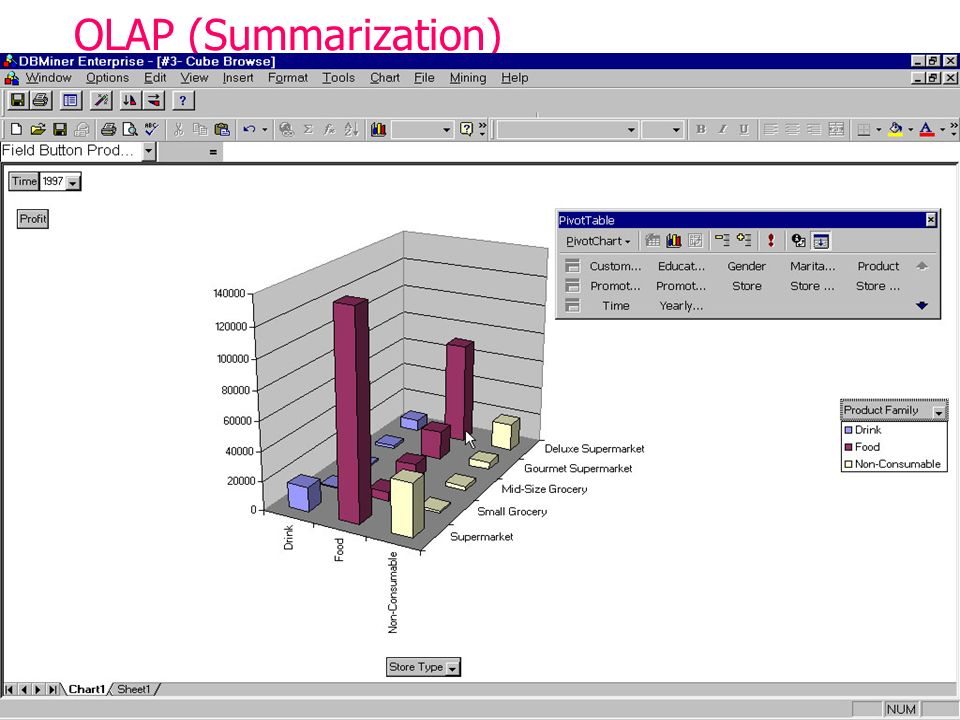 OLAP (Summarization)