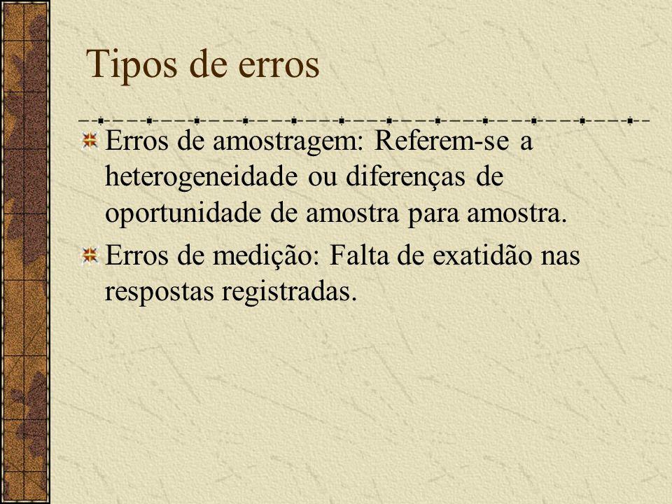 Tipos de erros Erros de amostragem: Referem-se a heterogeneidade ou diferenças de oportunidade de amostra para amostra.