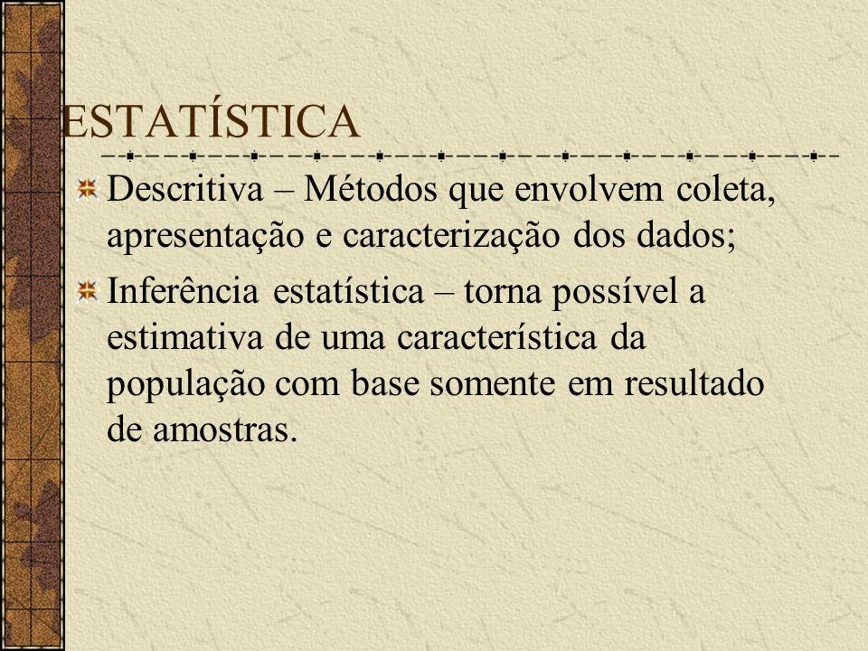 ESTATÍSTICA Descritiva – Métodos que envolvem coleta, apresentação e caracterização dos dados;