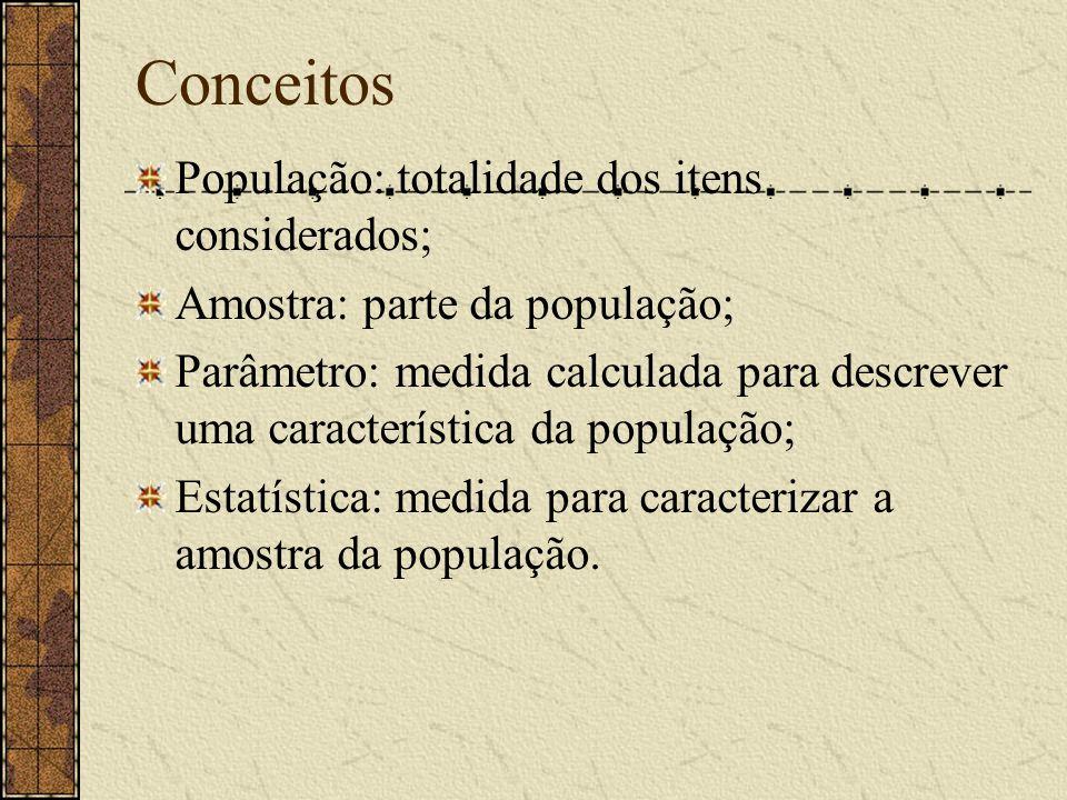 Conceitos População: totalidade dos itens considerados;