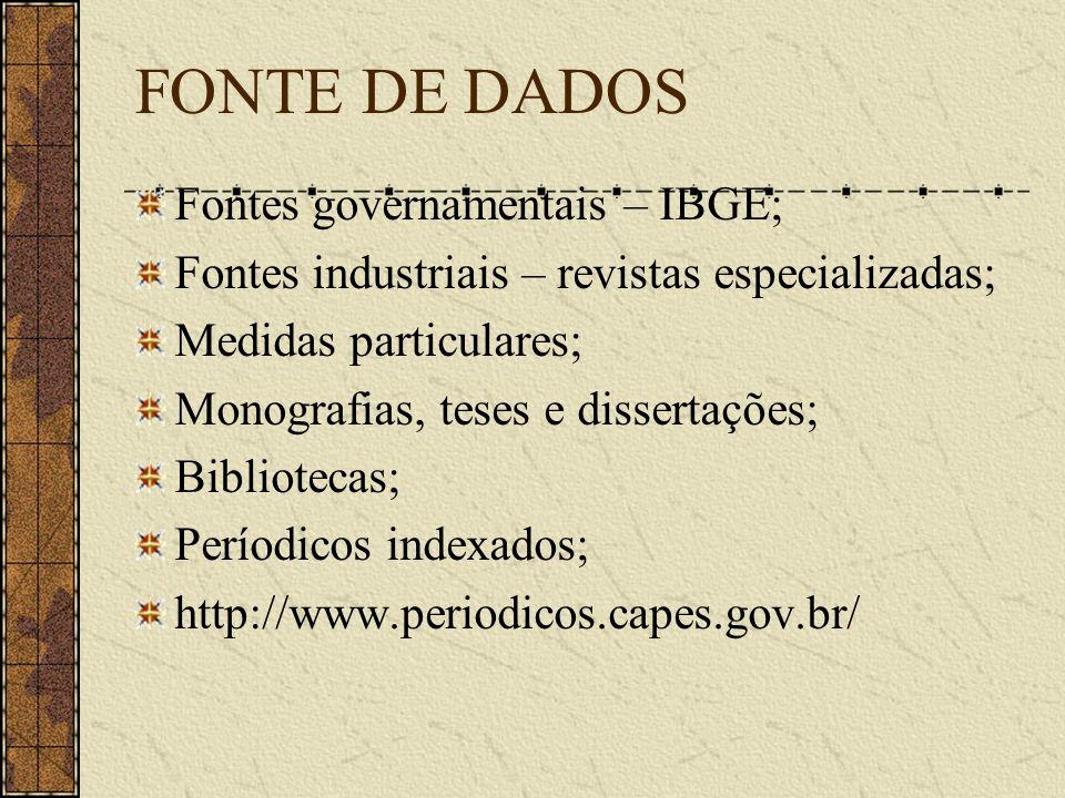 FONTE DE DADOS Fontes governamentais – IBGE;