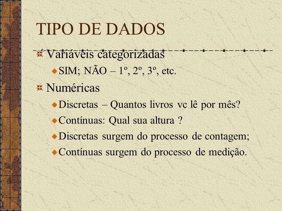 TIPO DE DADOS Variáveis categorizadas Numéricas
