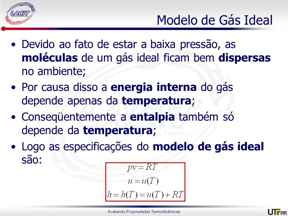 Modelo de Gás Ideal Devido ao fato de estar a baixa pressão, as moléculas de um gás ideal ficam bem dispersas no ambiente;
