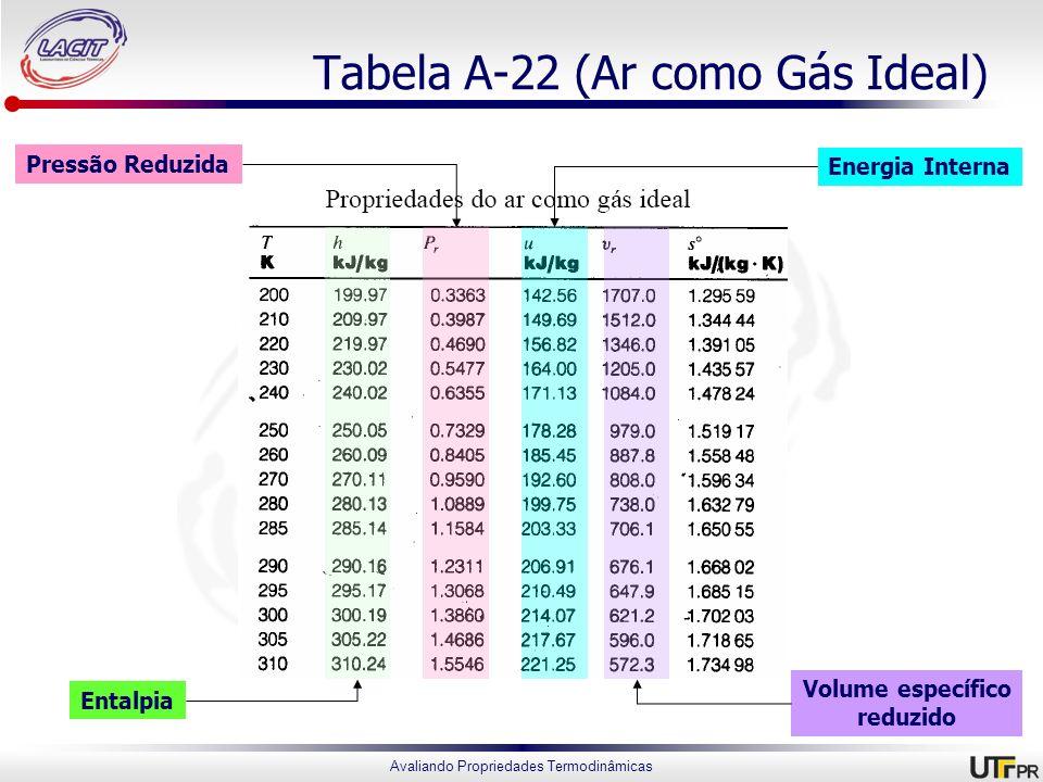 Tabela A-22 (Ar como Gás Ideal)