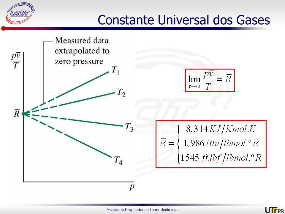 Constante Universal dos Gases