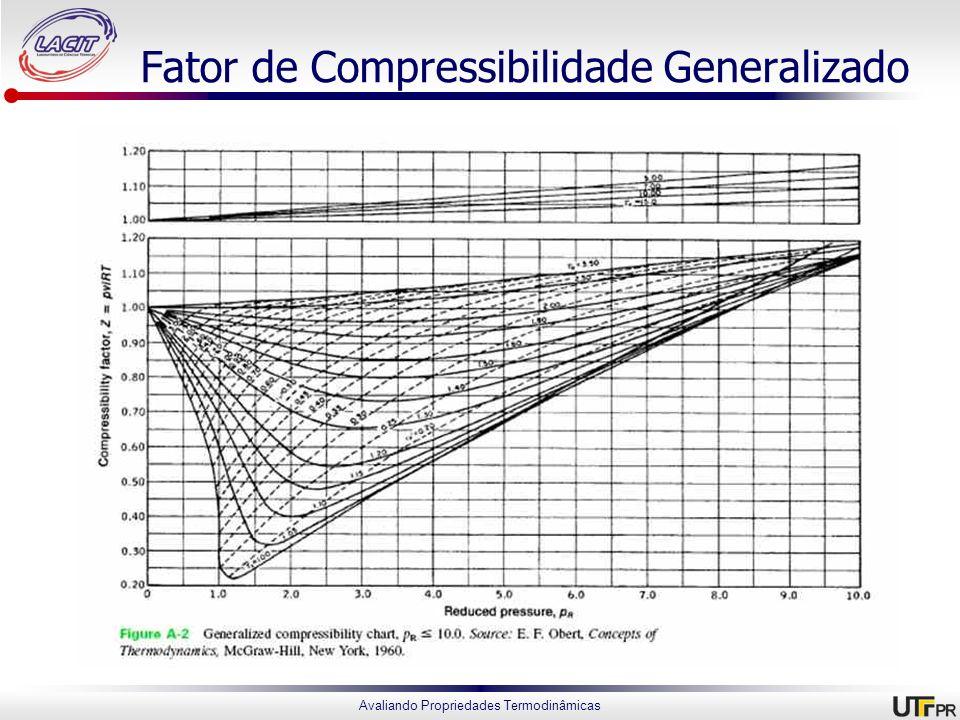 Fator de Compressibilidade Generalizado