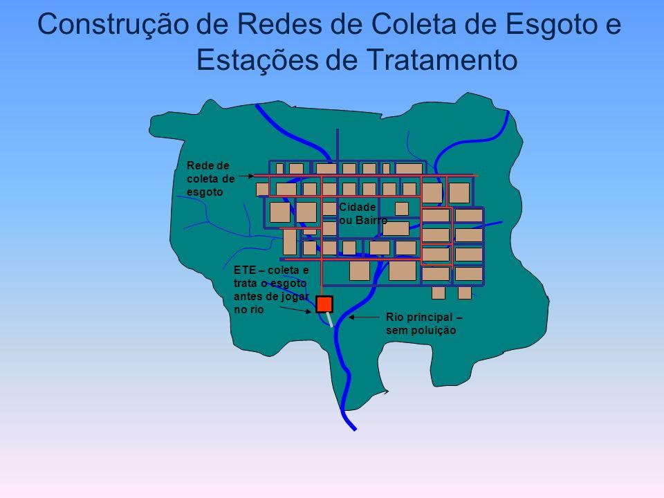 Construção de Redes de Coleta de Esgoto e Estações de Tratamento