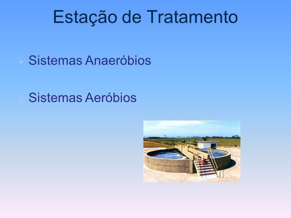 Estação de Tratamento Sistemas Anaeróbios Sistemas Aeróbios
