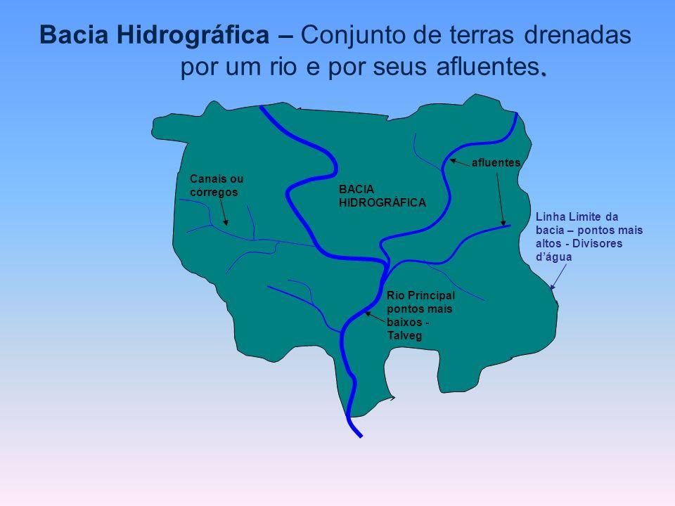 Bacia Hidrográfica – Conjunto de terras drenadas por um rio e por seus afluentes.
