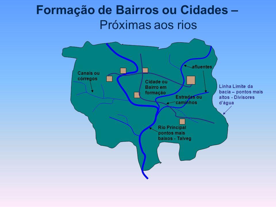 Formação de Bairros ou Cidades – Próximas aos rios