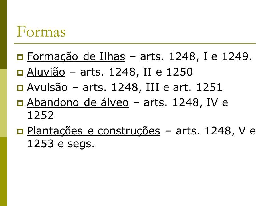 Formas Formação de Ilhas – arts. 1248, I e 1249.
