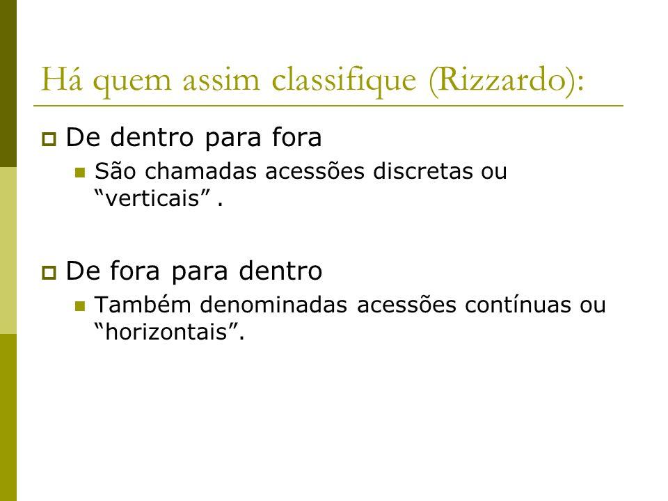 Há quem assim classifique (Rizzardo):