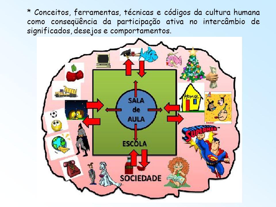 * Conceitos, ferramentas, técnicas e códigos da cultura humana como conseqüência da participação ativa no intercâmbio de significados, desejos e comportamentos.