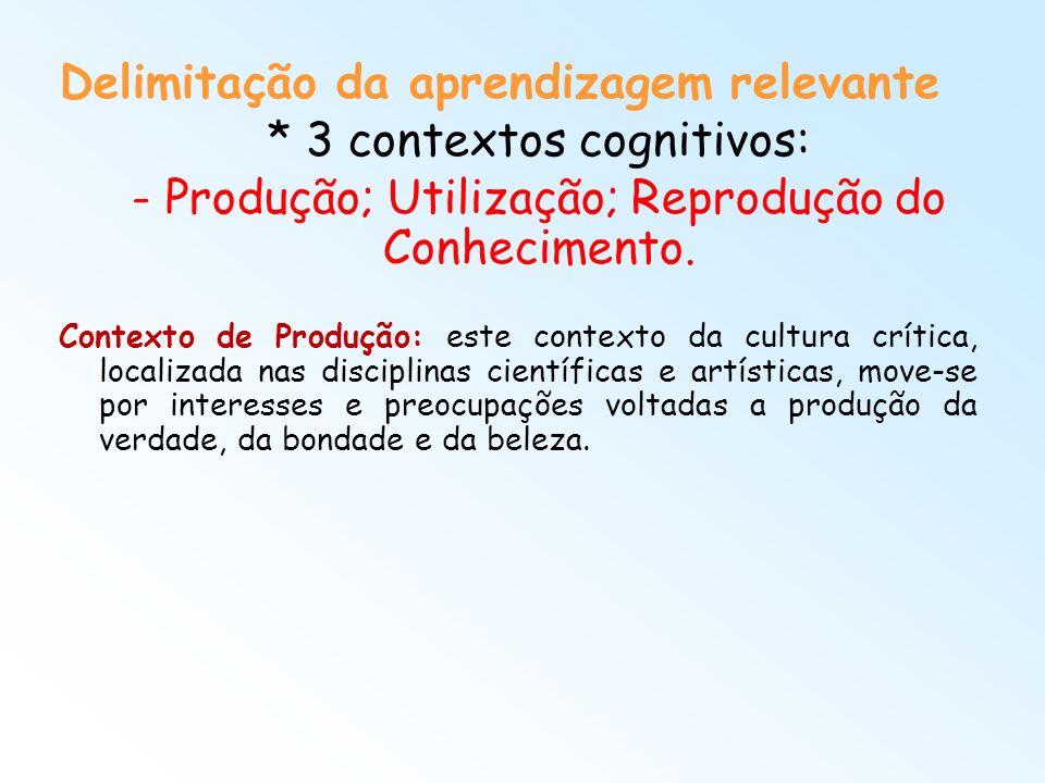 Delimitação da aprendizagem relevante * 3 contextos cognitivos: