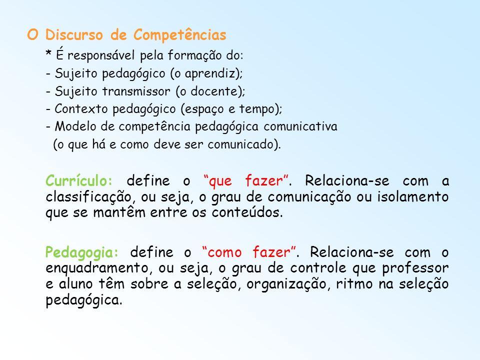 O Discurso de Competências * É responsável pela formação do: