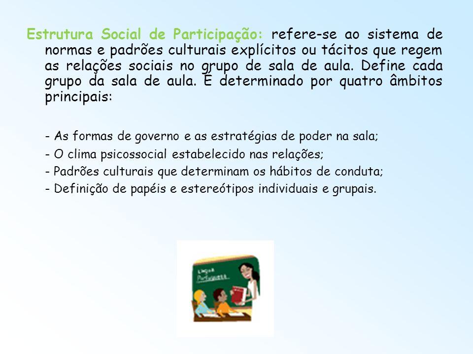 - As formas de governo e as estratégias de poder na sala;