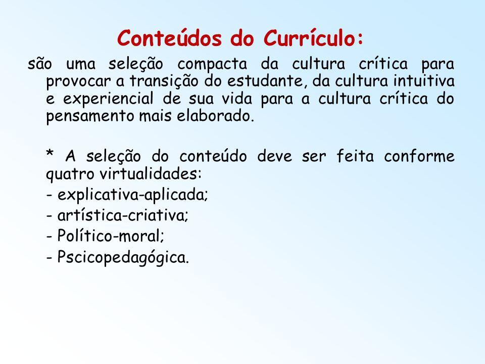 Conteúdos do Currículo: