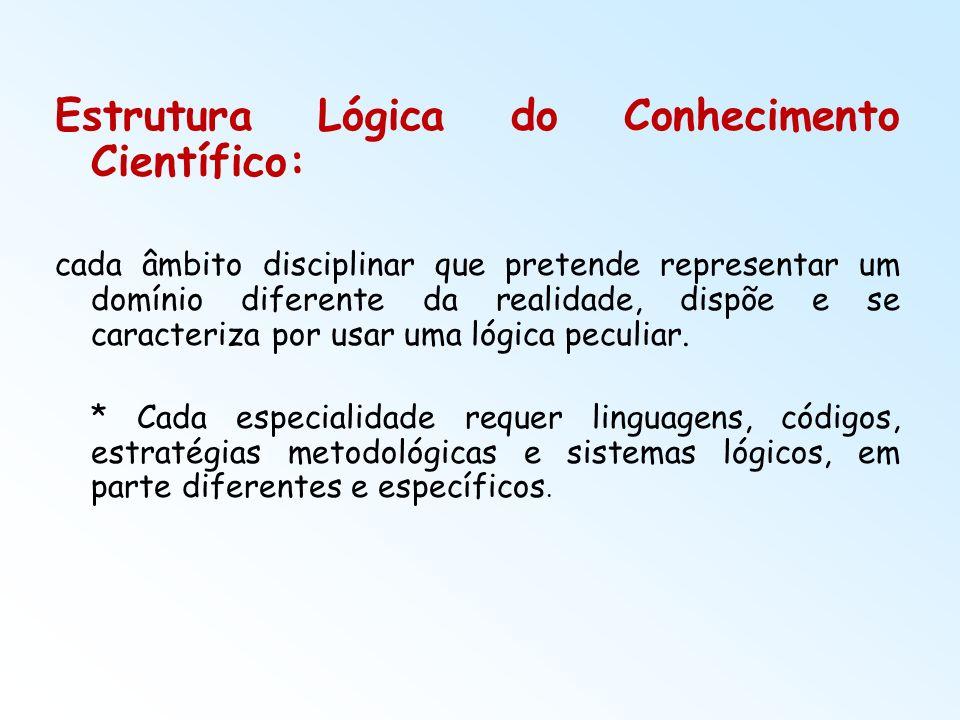 Estrutura Lógica do Conhecimento Científico: