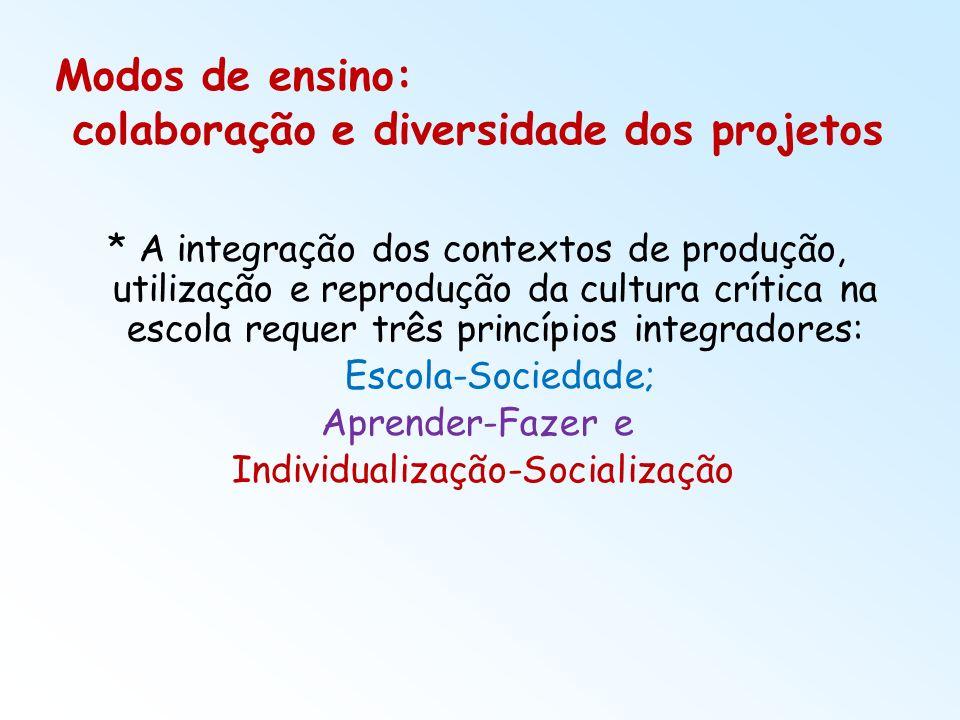 Individualização-Socialização