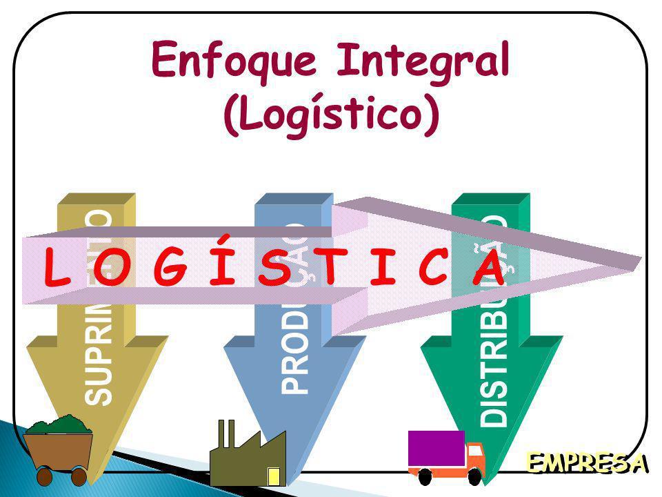 Enfoque Integral (Logístico)