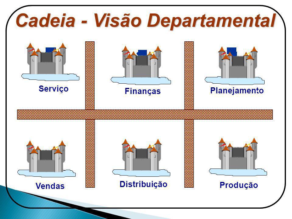 Cadeia - Visão Departamental