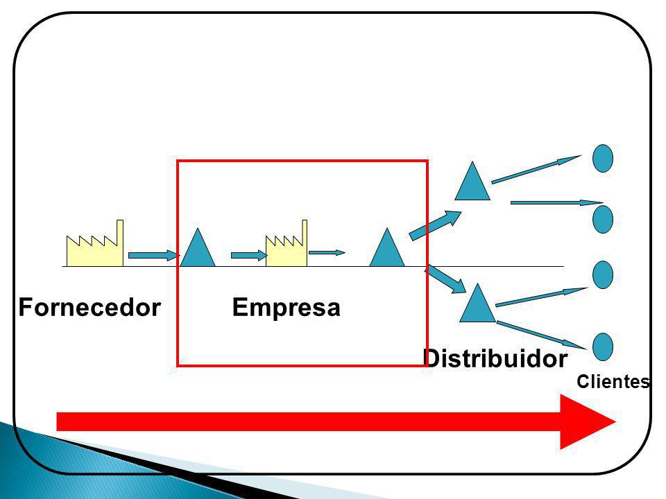 Fornecedor Empresa Distribuidor Clientes