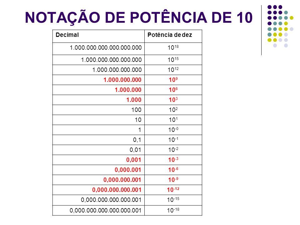 NOTAÇÃO DE POTÊNCIA DE 10 Decimal Potência de dez
