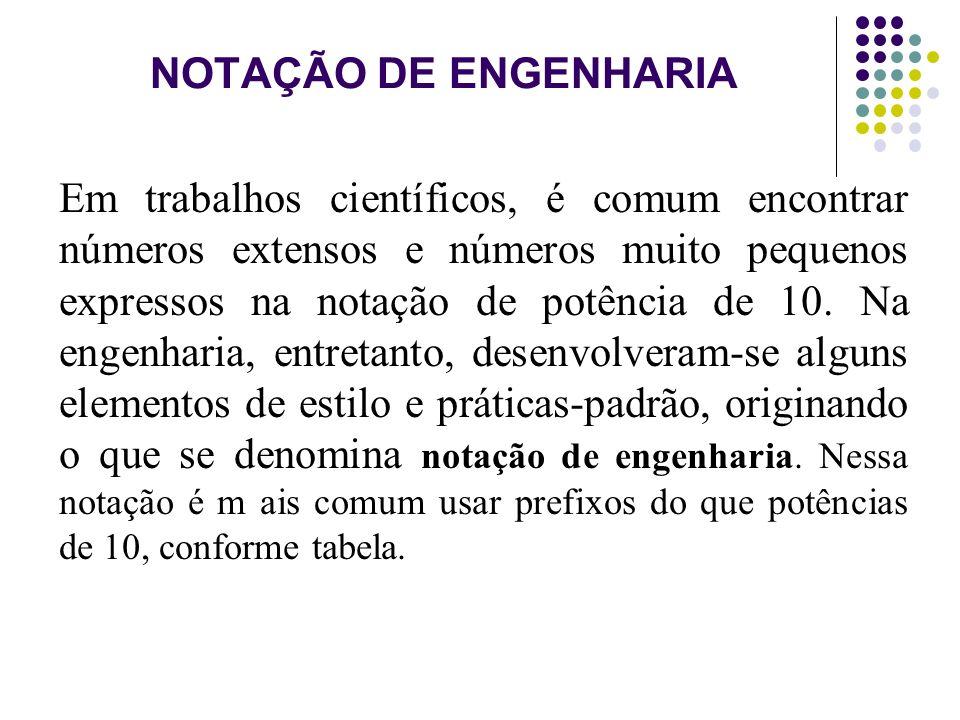 NOTAÇÃO DE ENGENHARIA