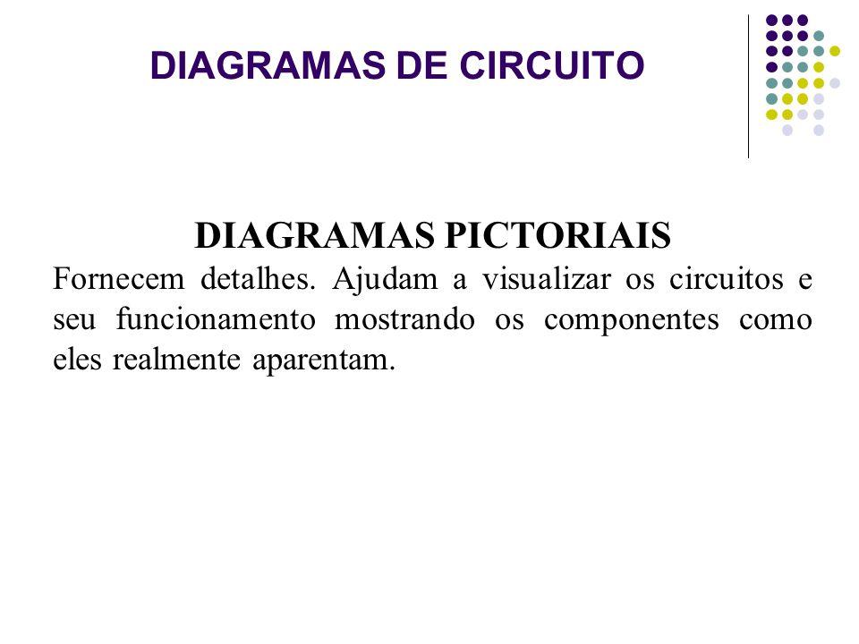 DIAGRAMAS DE CIRCUITO DIAGRAMAS PICTORIAIS
