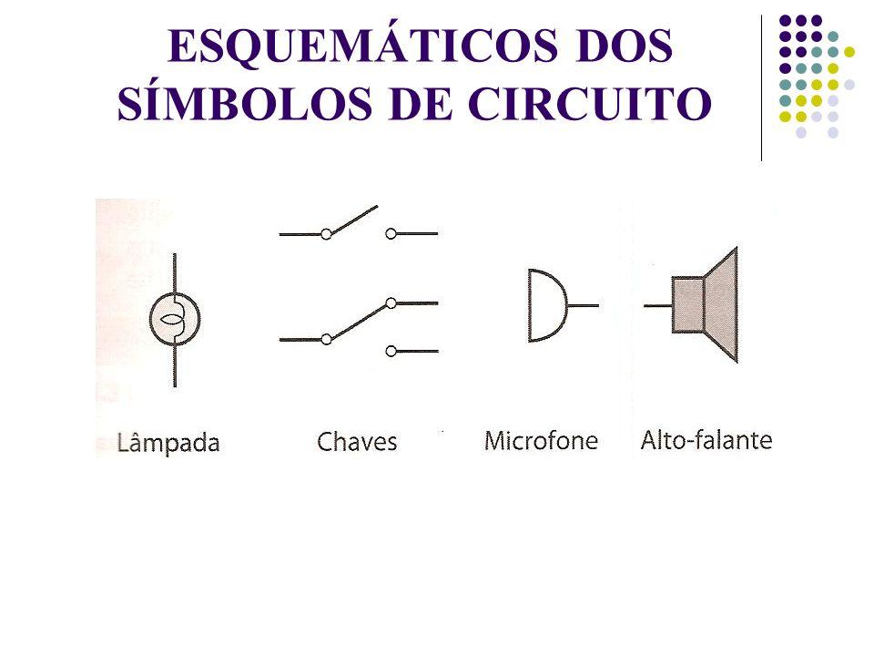 ESQUEMÁTICOS DOS SÍMBOLOS DE CIRCUITO
