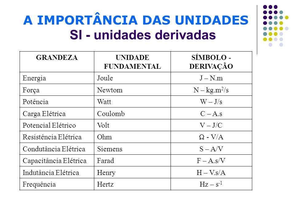 SI - unidades derivadas