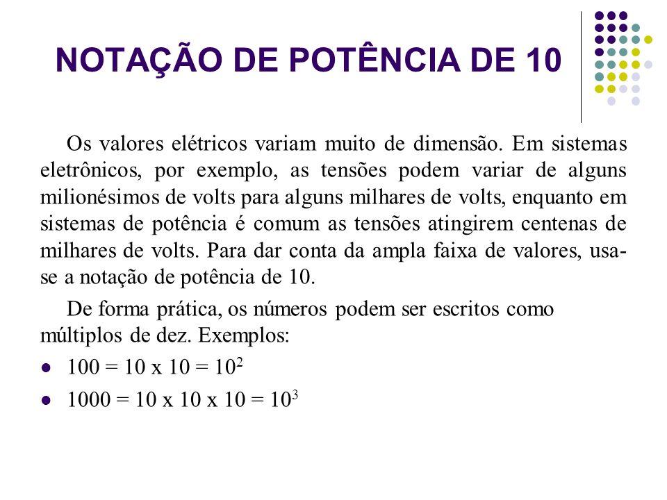 NOTAÇÃO DE POTÊNCIA DE 10