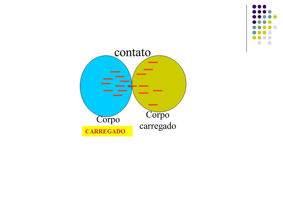contato Corpo carregado Corpo neutro CARREGADO