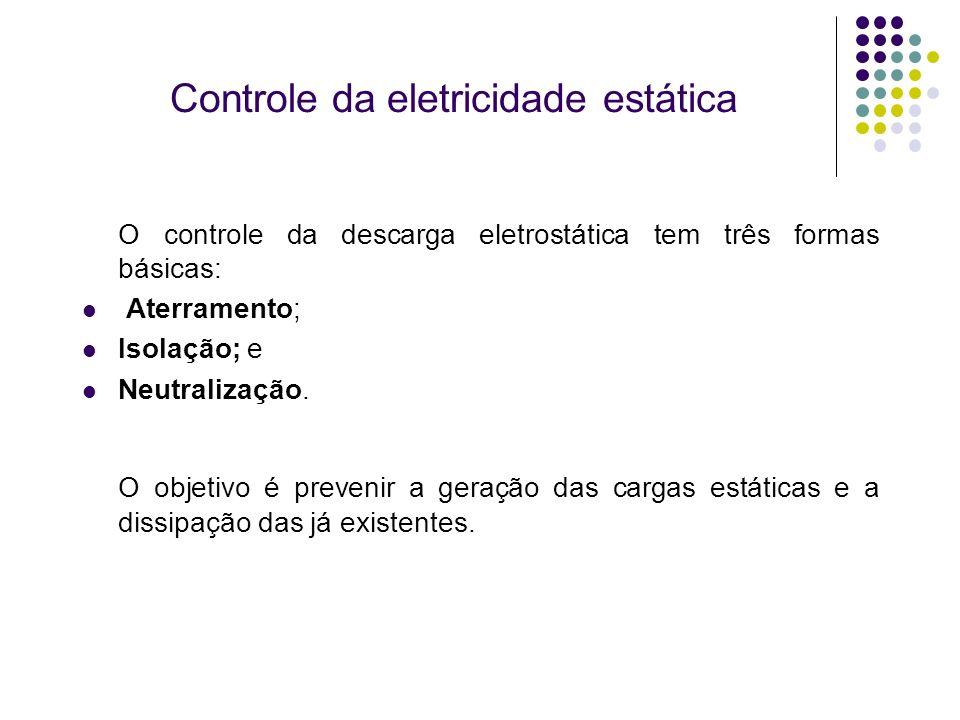 Controle da eletricidade estática