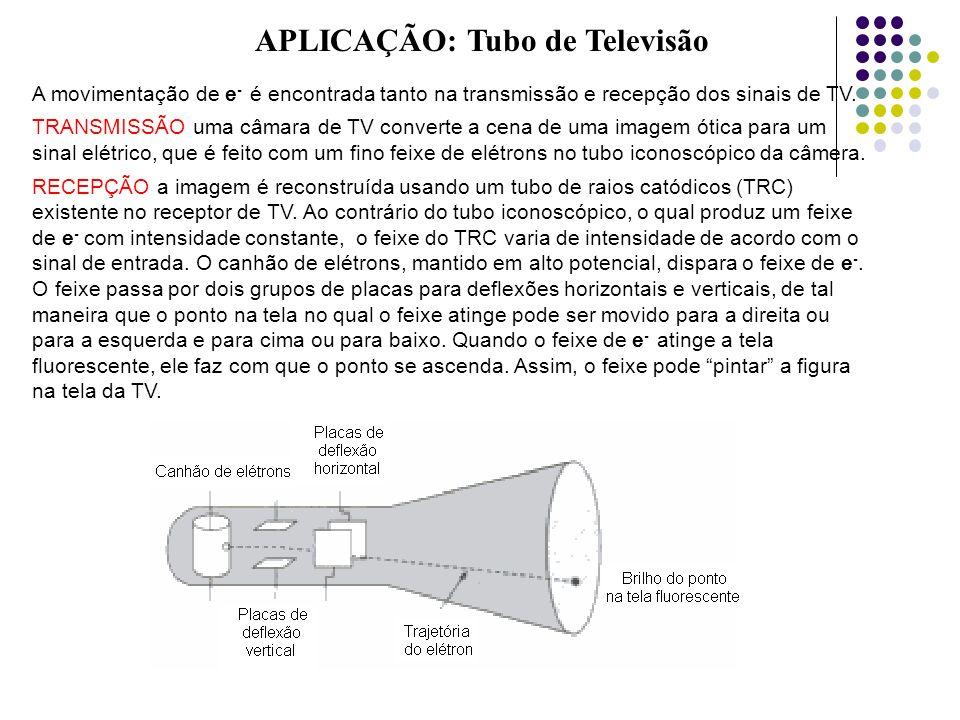 APLICAÇÃO: Tubo de Televisão