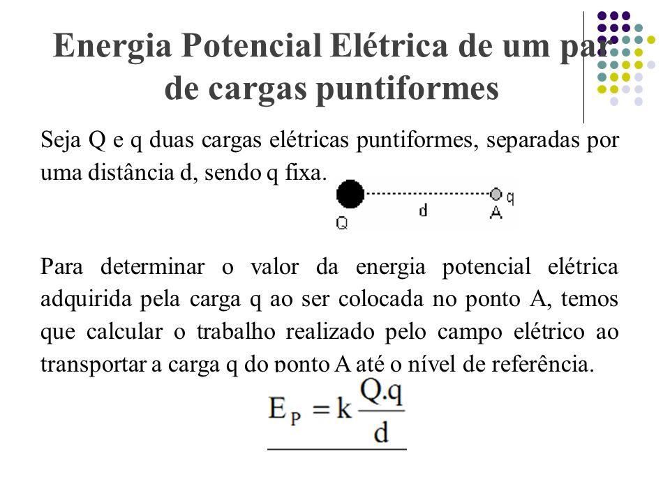 Energia Potencial Elétrica de um par de cargas puntiformes