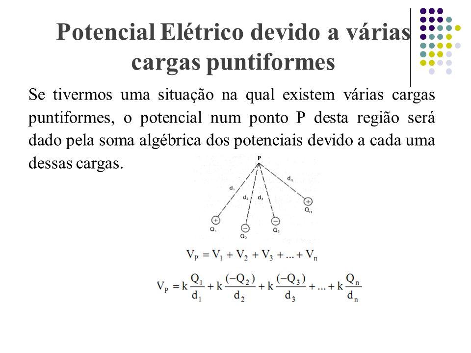 Potencial Elétrico devido a várias cargas puntiformes