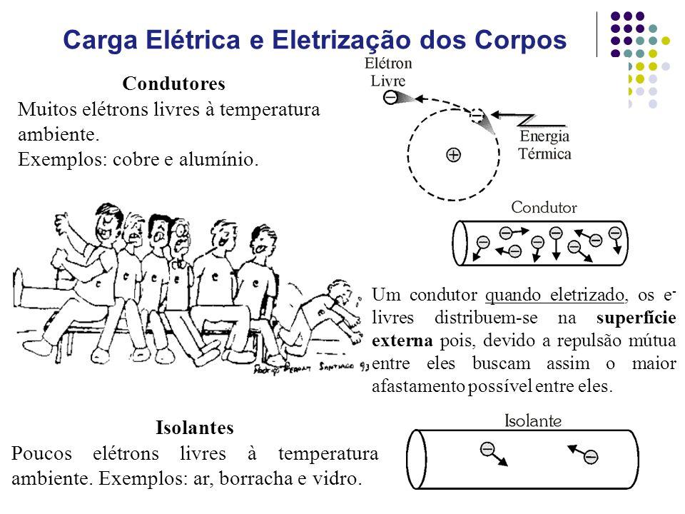 Carga Elétrica e Eletrização dos Corpos