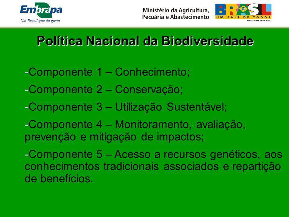 Política Nacional da Biodiversidade