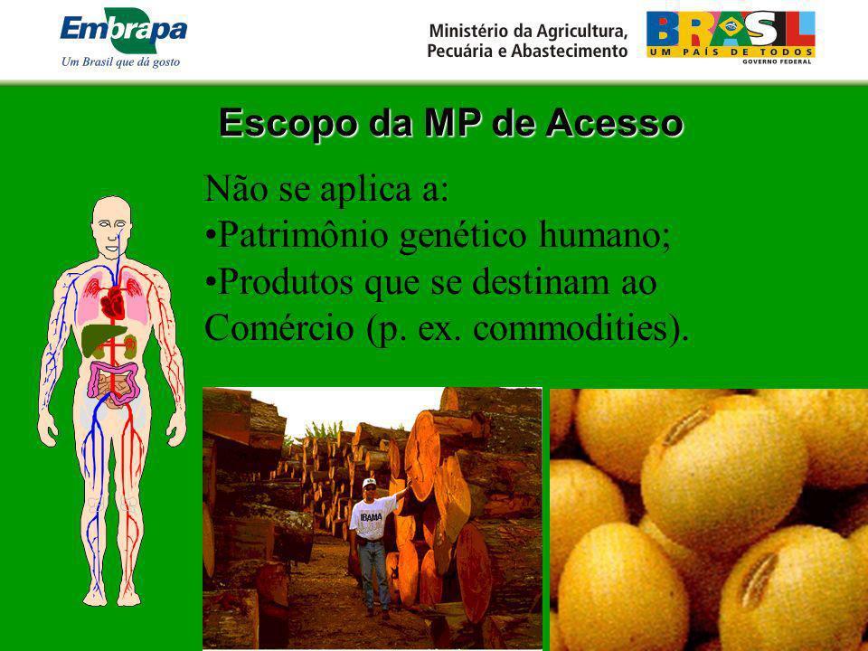 Escopo da MP de Acesso Não se aplica a: Patrimônio genético humano; Produtos que se destinam ao Comércio (p.