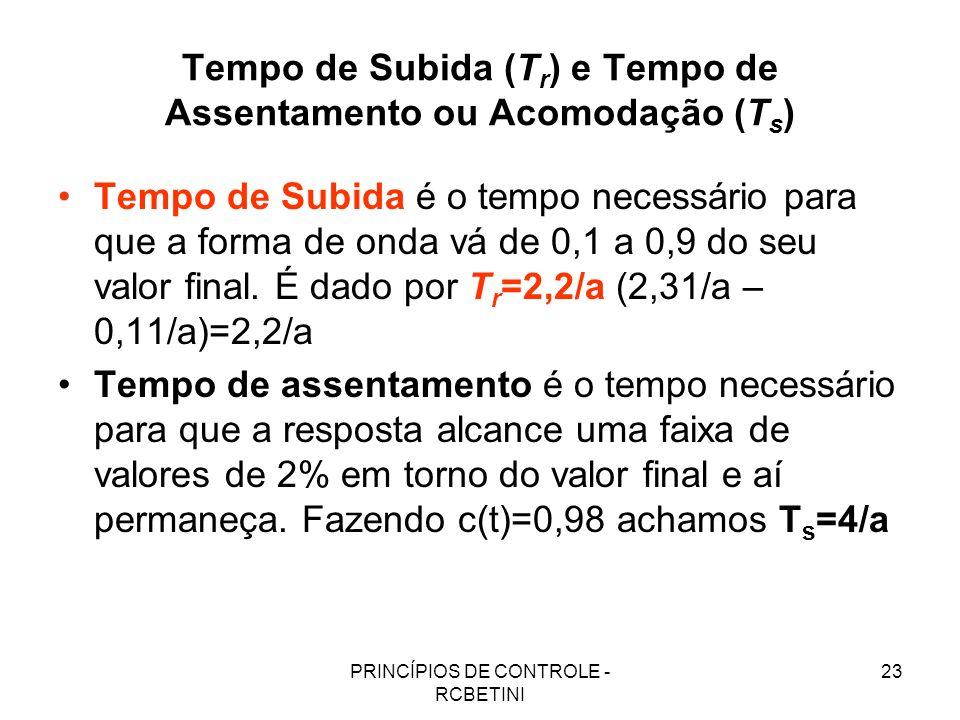Tempo de Subida (Tr) e Tempo de Assentamento ou Acomodação (Ts)