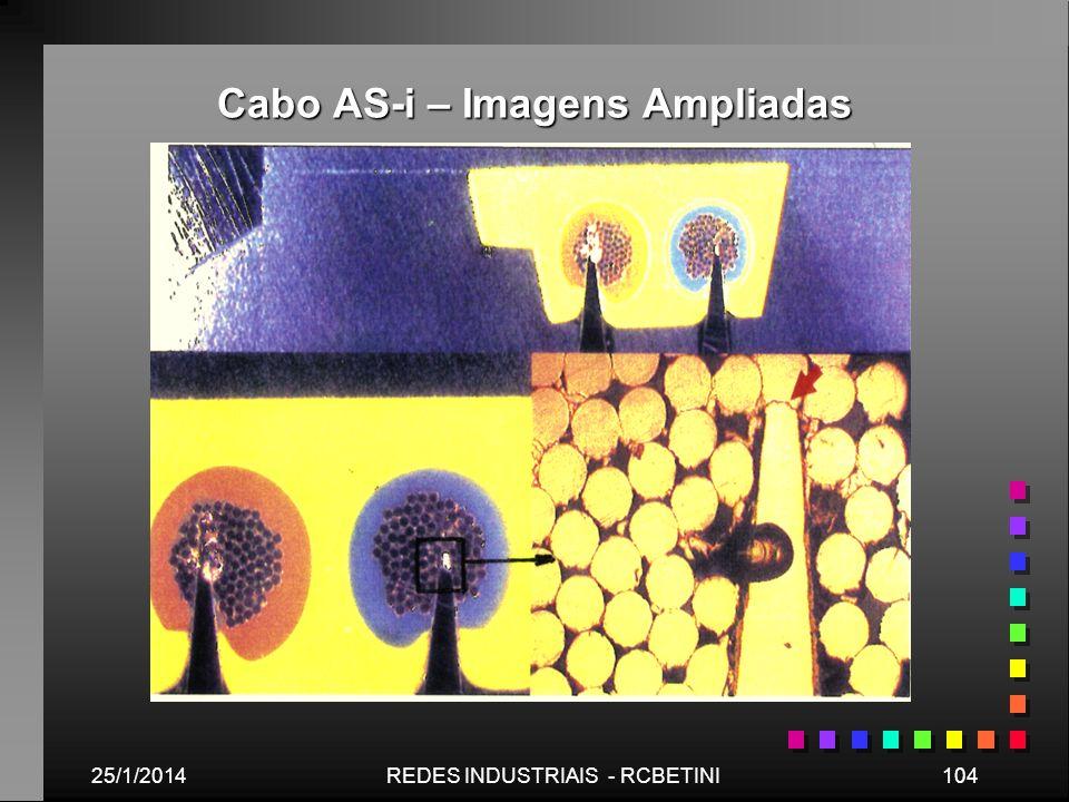 Cabo AS-i – Imagens Ampliadas