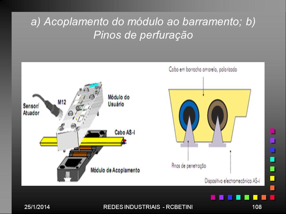 a) Acoplamento do módulo ao barramento; b) Pinos de perfuração